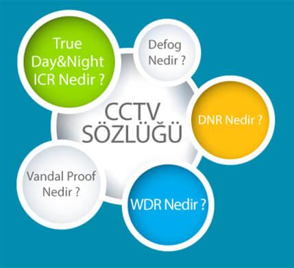 CCTV Kameralardaki Bilinmesi Gereken Özelliker